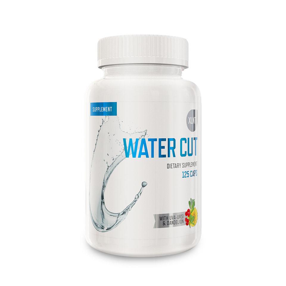 Water Cut